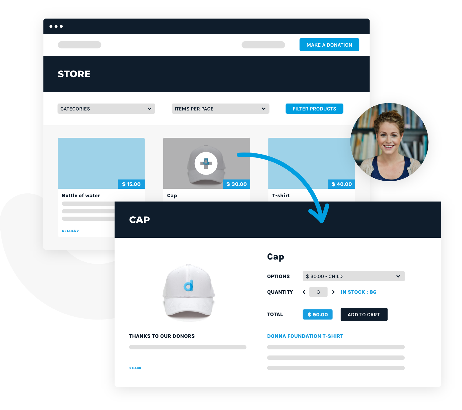Interface representing webshop