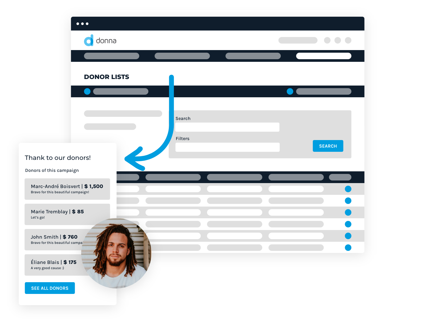 Interface representing donor management