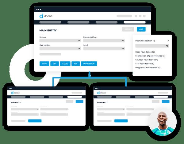 Interface representing multi-organizations